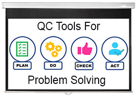 QC Tools for Problem Solving Training In Singapore
