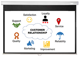 Customer Relationship Management Training Course